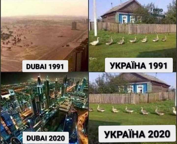 Dubai 1991-2020 & Україна 1991 - 2020