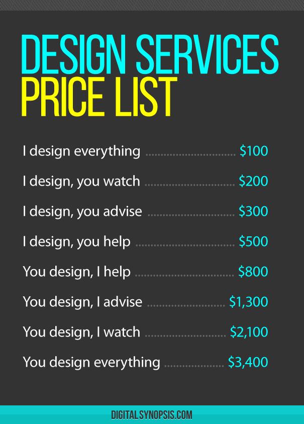 Designer prices